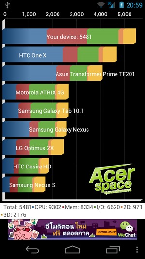 acer-cloudmobile-performance