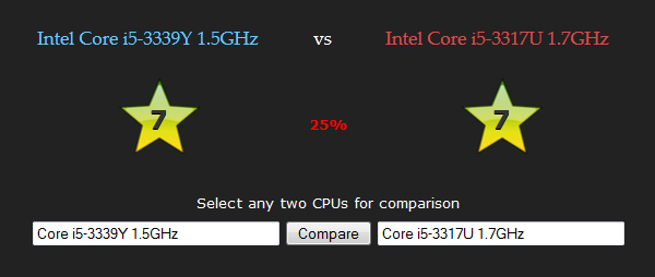 compare_cpu_p3_sfp002
