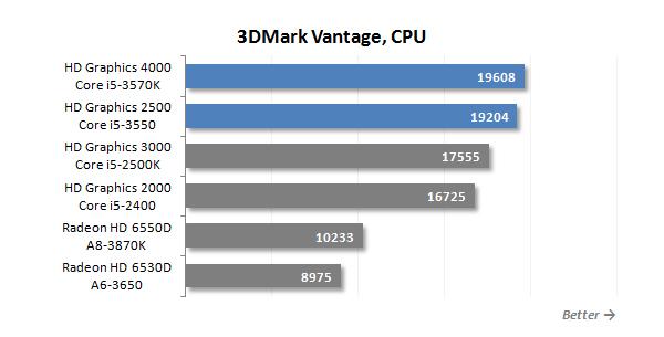 compare_cpu_p3_sfpGPU