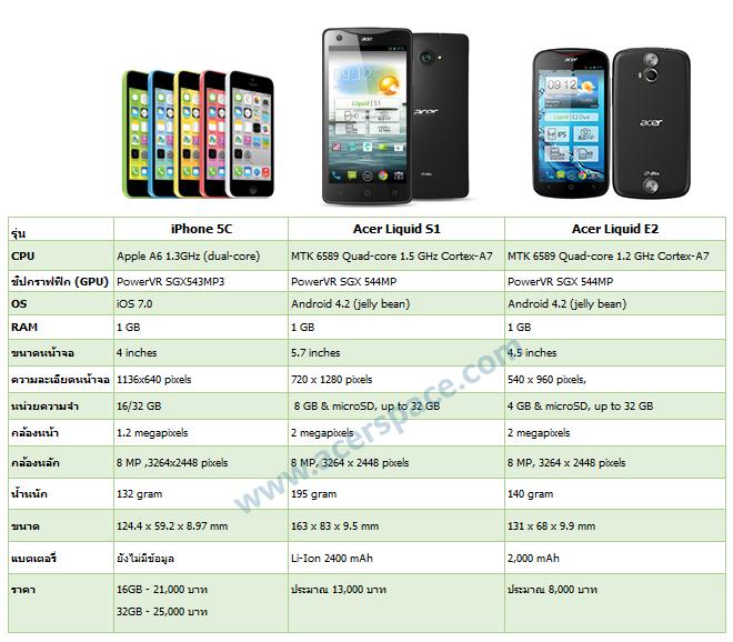 compare-iphone5c-acer-liquid-s1-acer-liquid-e2