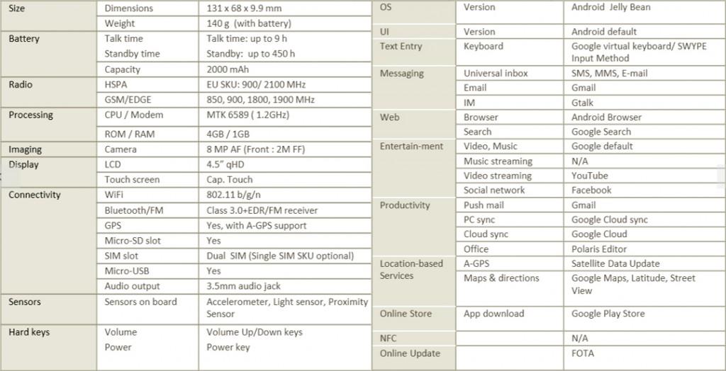 data-sheet-liquid-e2