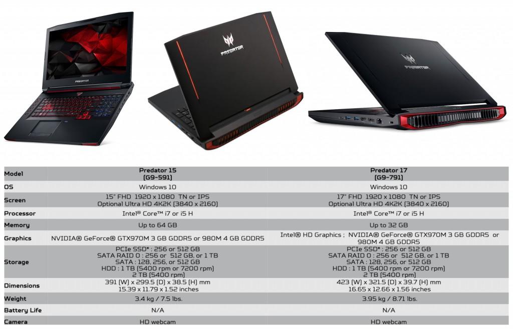 Acer-Predator-15-and-17-Specs