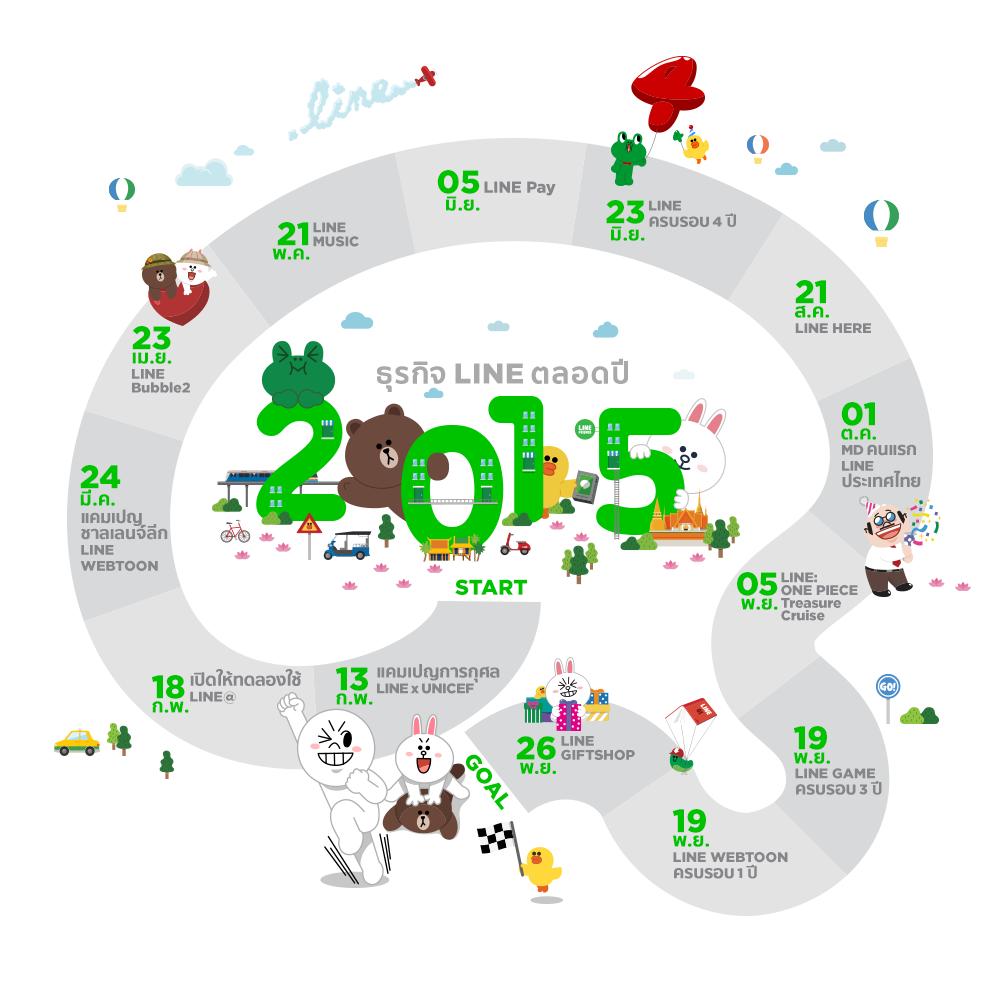 Line-biz-2015