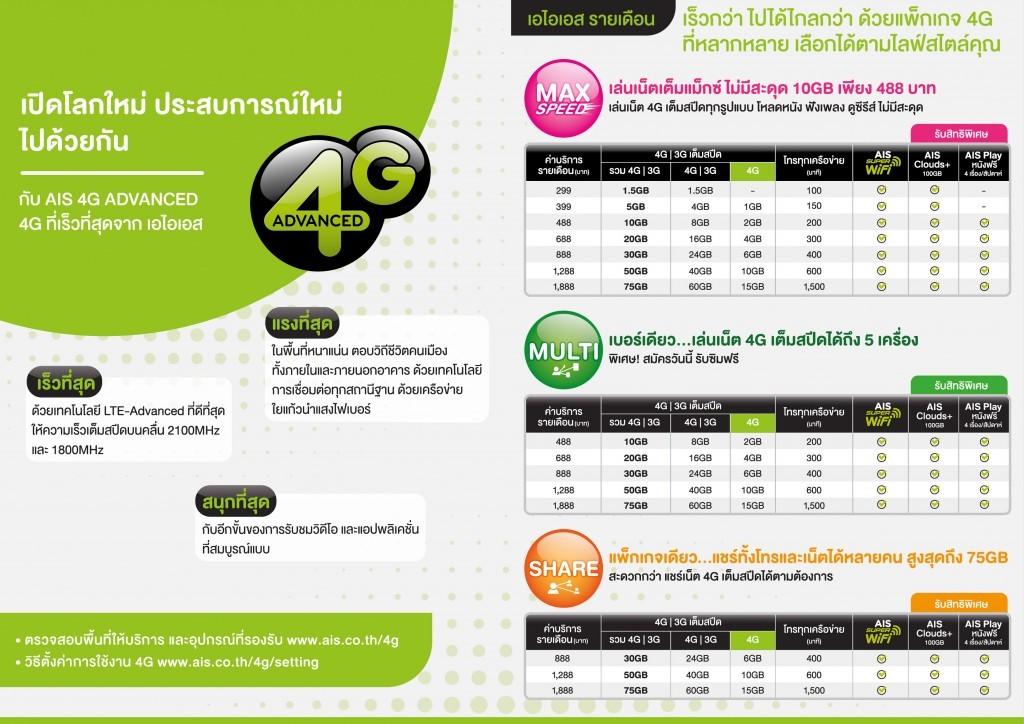 Package-AIS-4G_1-1024x724