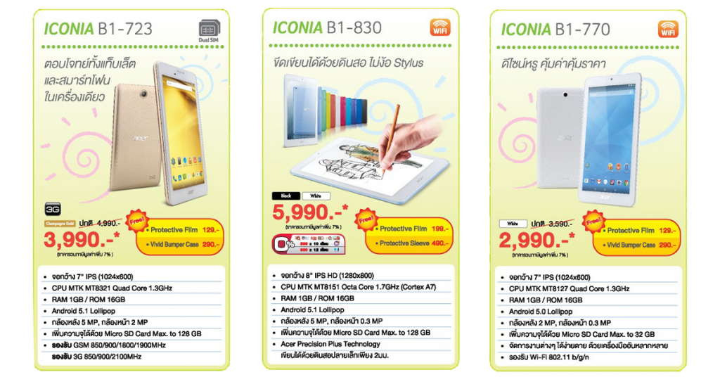 Tablet Iconia B1